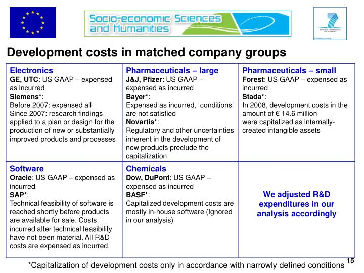 Development costs in matched company groups
