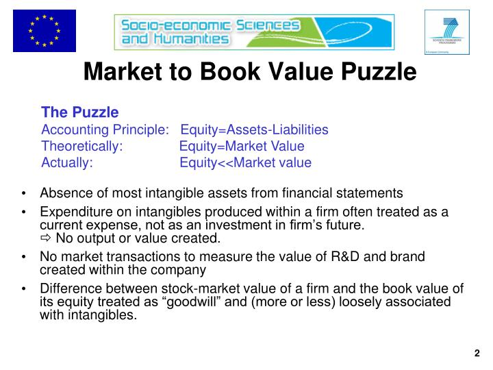 Market to book value puzzle
