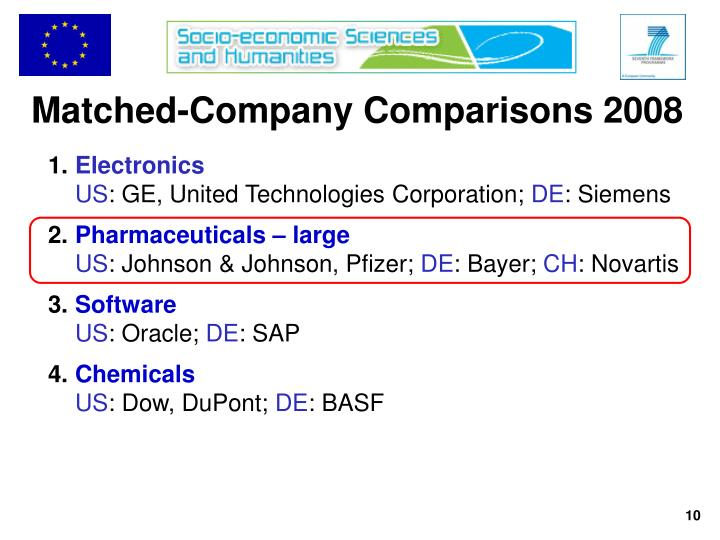 Matched-Company Comparisons 2008