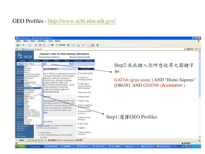 GEO Profiles -