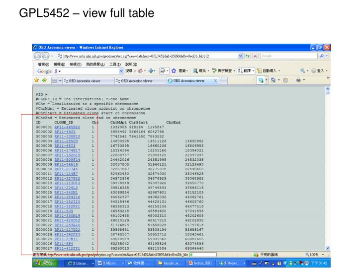 GPL5452 – view full table
