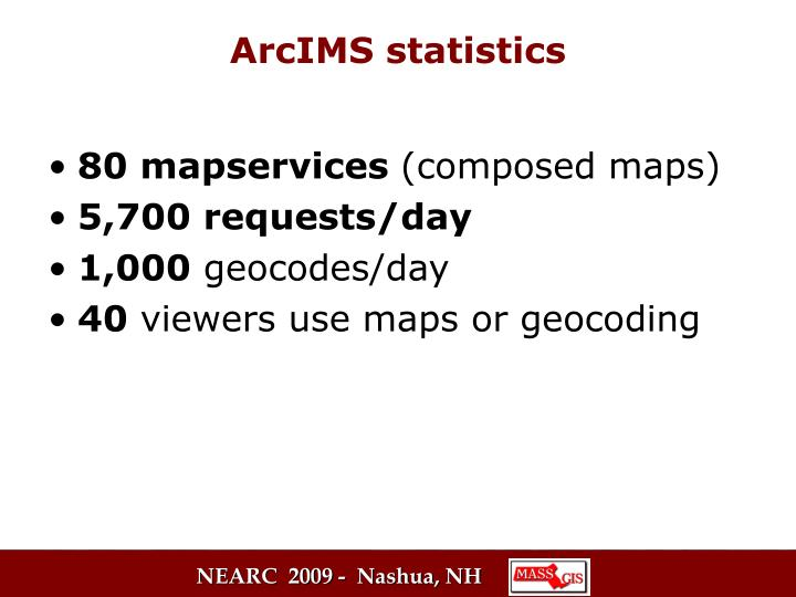 80 mapservices