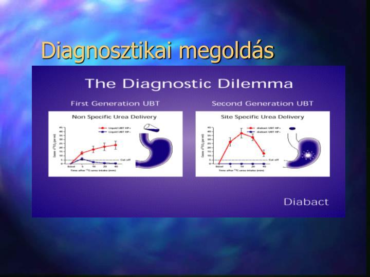Diagnosztikai megoldás