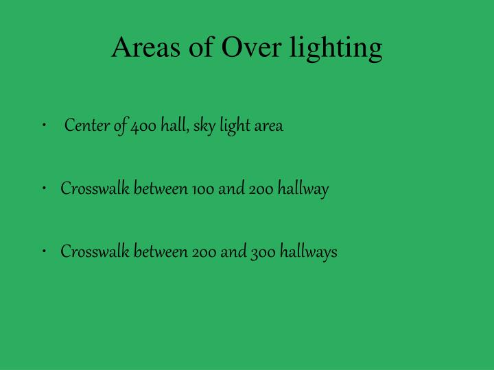 Areas of Over lighting