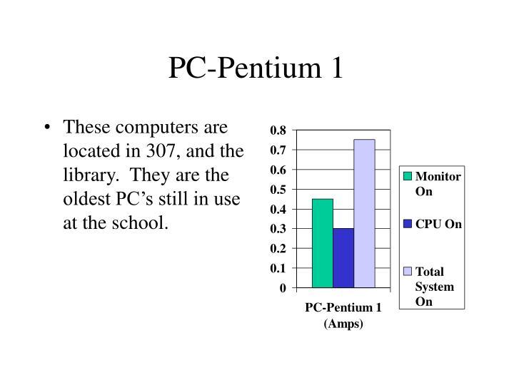PC-Pentium 1