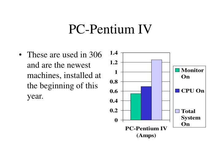 PC-Pentium IV