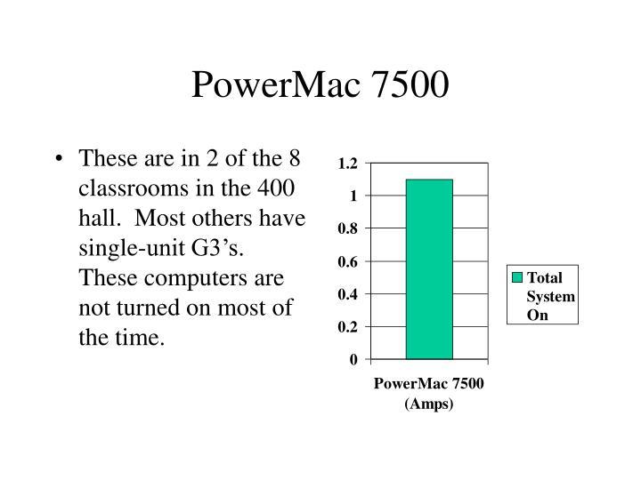 PowerMac 7500