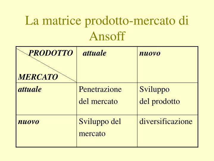 La matrice prodotto-mercato di Ansoff