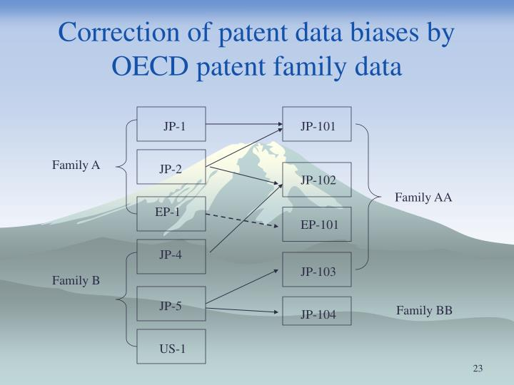 Correction of patent data biases by OECD patent family data