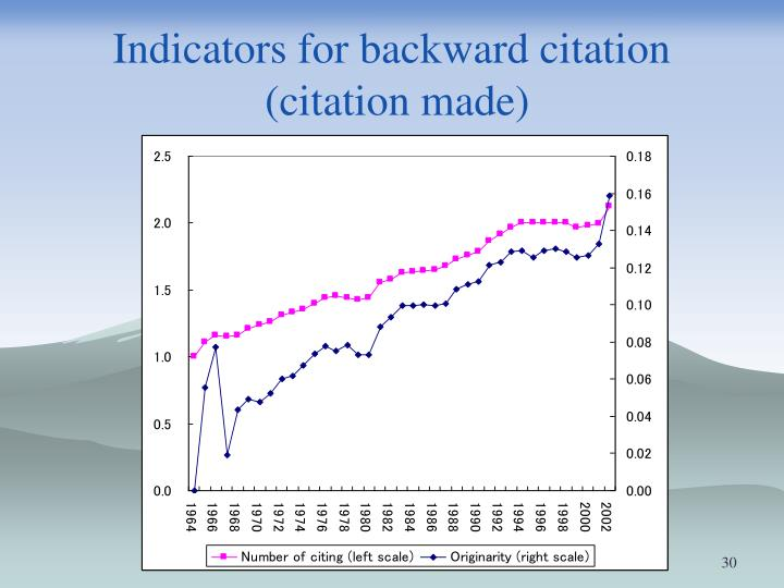Indicators for backward citation
