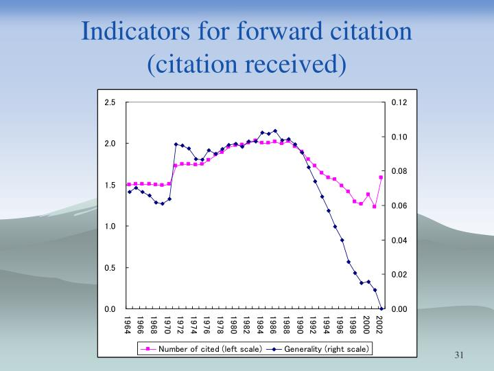 Indicators for forward citation