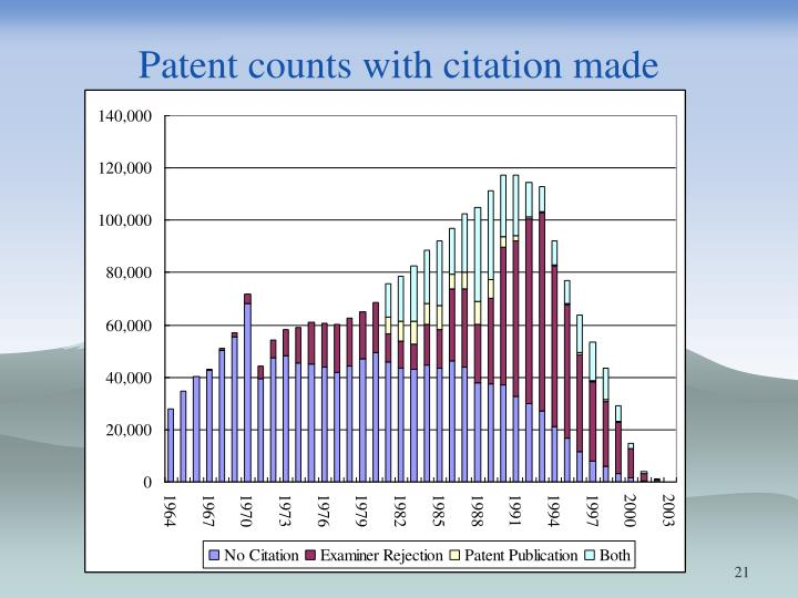 Patent counts with citation made