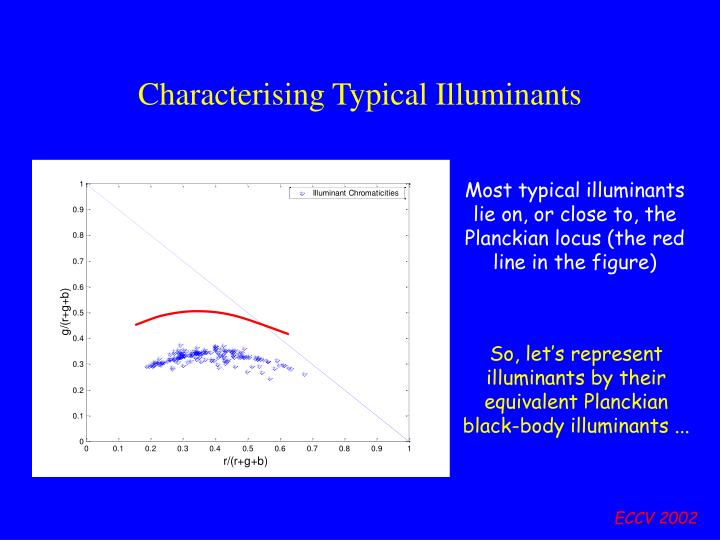 Characterising Typical Illuminants