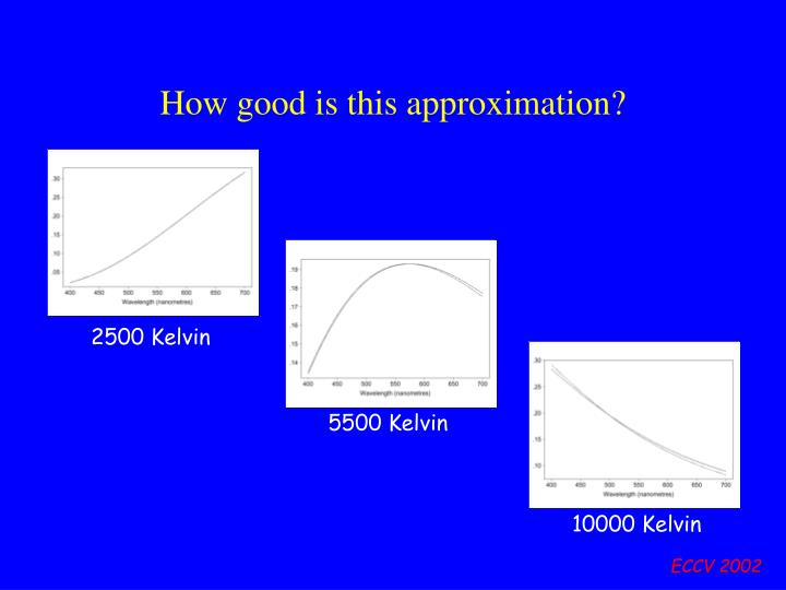 How good is this approximation?