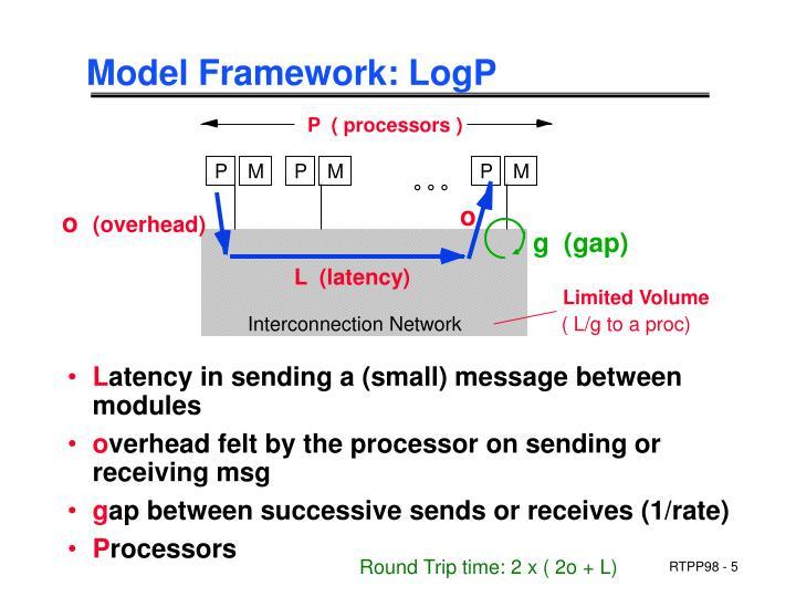 Model Framework: LogP