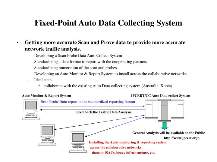 Fixed point auto data collecting system