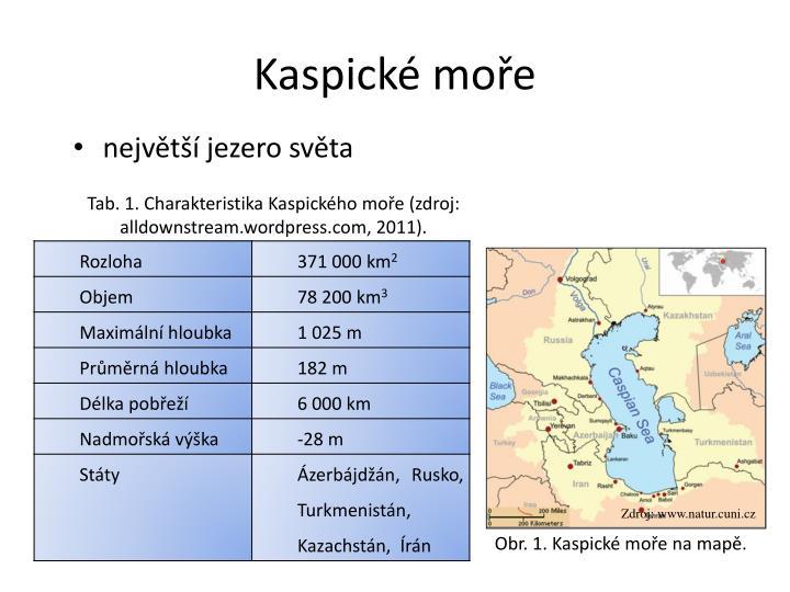 Kaspické moře