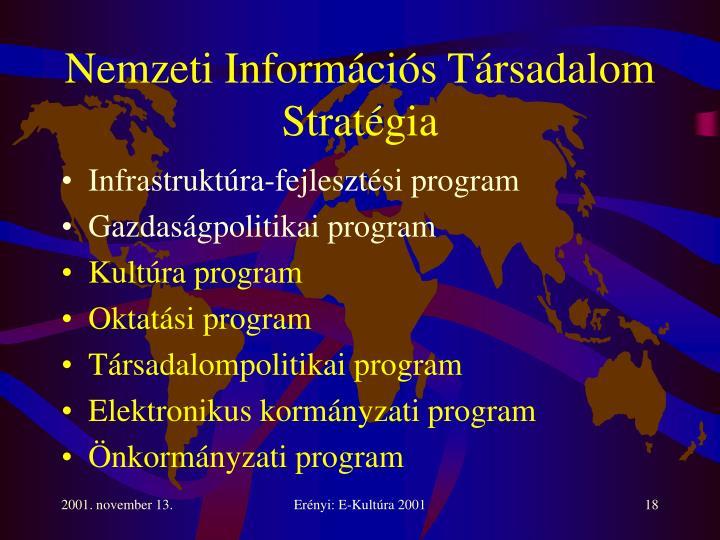 Nemzeti Információs Társadalom Stratégia