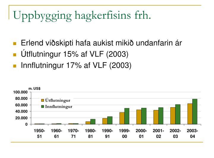 Uppbygging hagkerfisins frh.