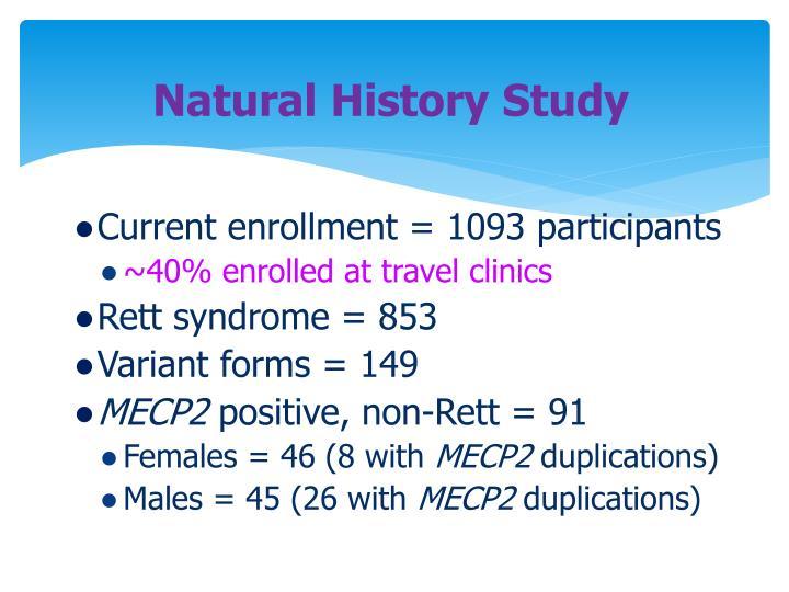 Natural History Study