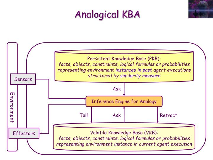 Analogical KBA