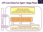 off line inductive agent usage phase