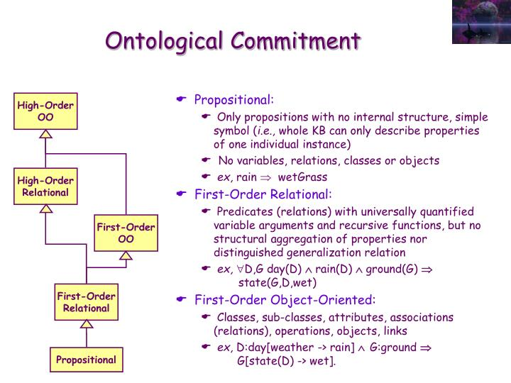 Ontological Commitment