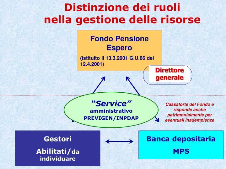 Fondo Pensione Espero
