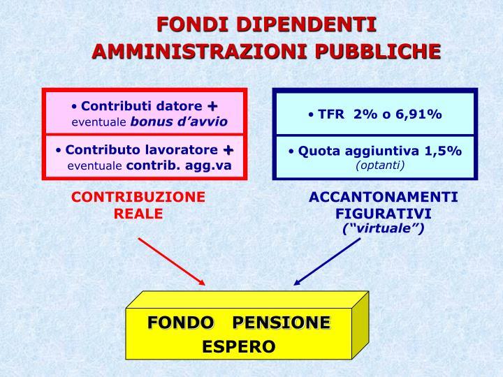 FONDI DIPENDENTI AMMINISTRAZIONI PUBBLICHE