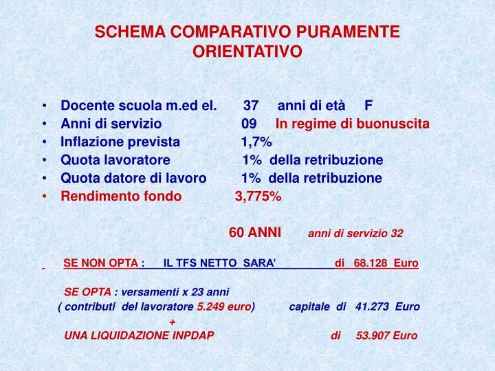 SCHEMA COMPARATIVO PURAMENTE ORIENTATIVO