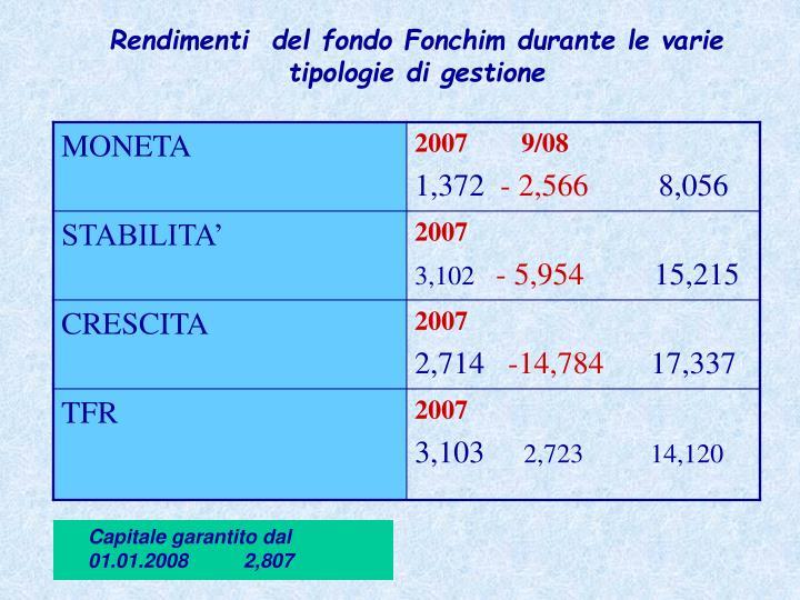 Rendimenti  del fondo Fonchim durante le varie tipologie di gestione