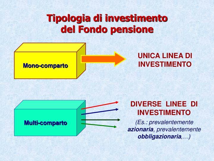 Tipologia di investimento