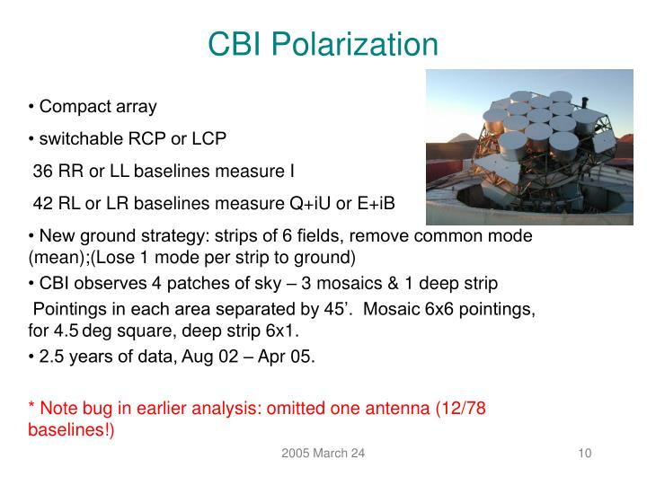 CBI Polarization