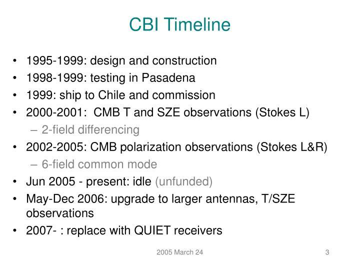 CBI Timeline