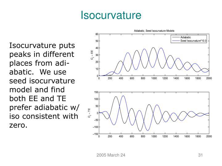 Isocurvature