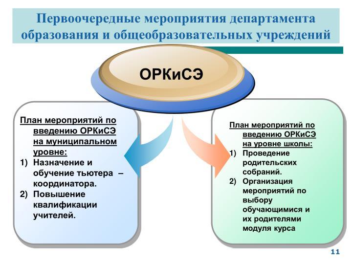 Первоочередные мероприятия департамента образования и общеобразовательных учреждений