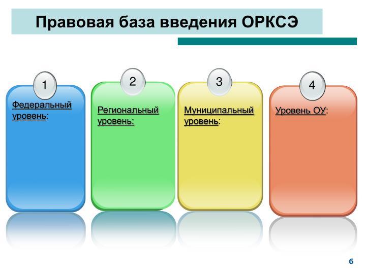 Правовая база введения ОРКСЭ