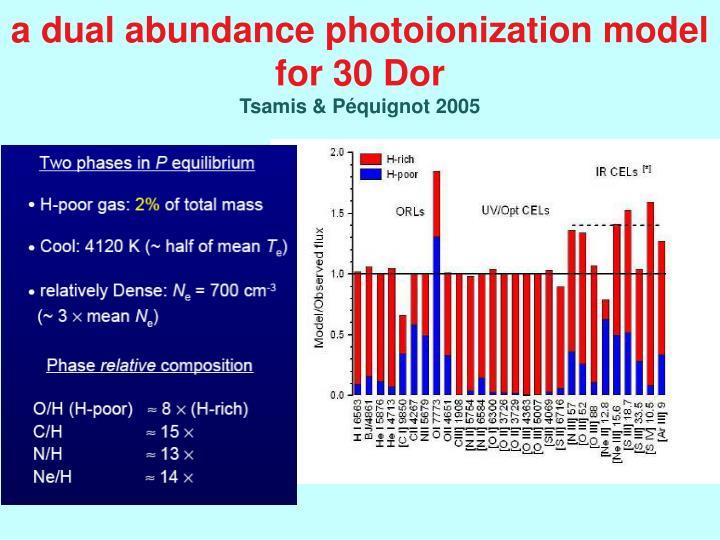 a dual abundance photoionization model for 30 Dor