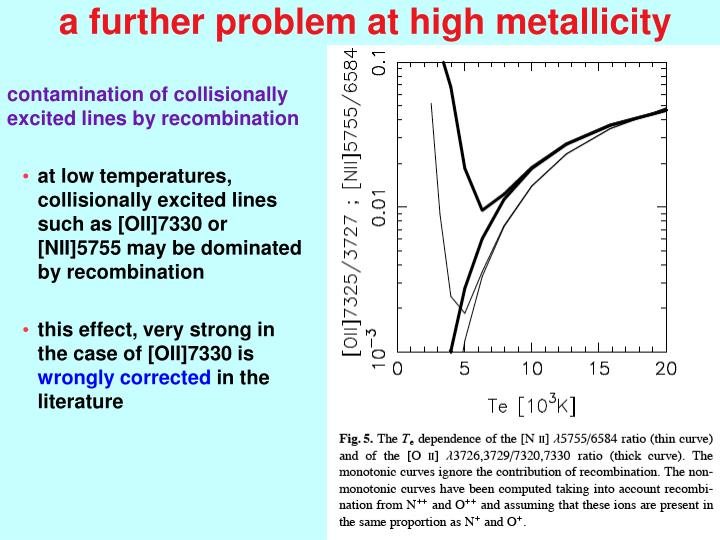 a further problem at high metallicity