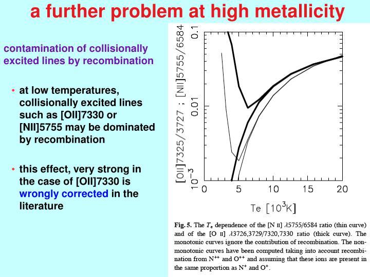 a further problem at high metallicity