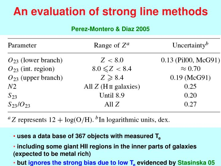 An evaluation of strong line methods