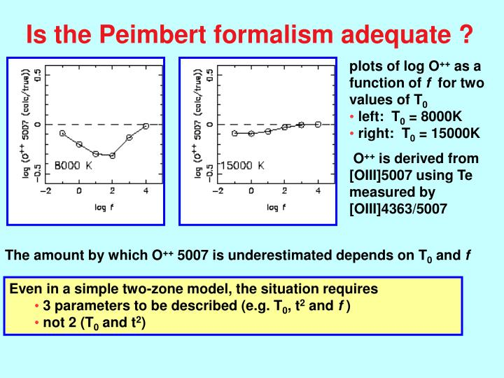 Is the Peimbert formalism adequate ?