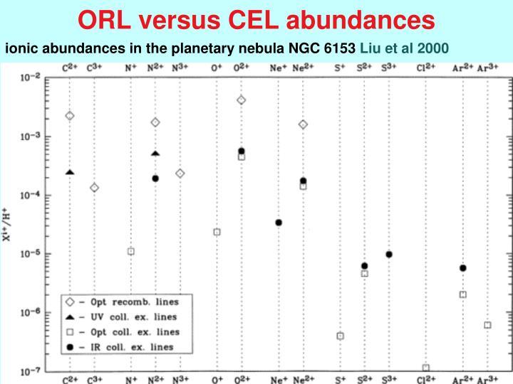 ORL versus CEL abundances