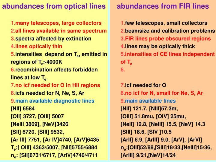 abundances from optical lines