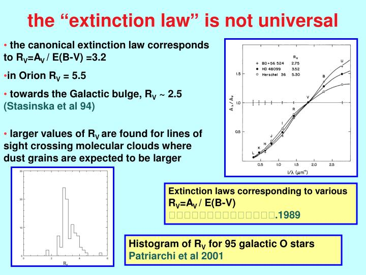 "the ""extinction law"" is not universal"