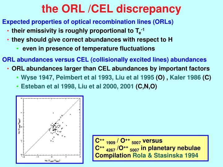 the ORL /CEL discrepancy