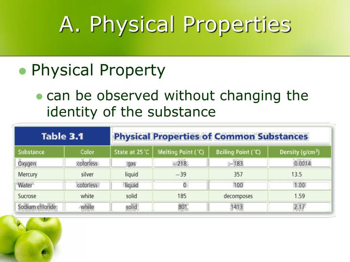 A. Physical Properties
