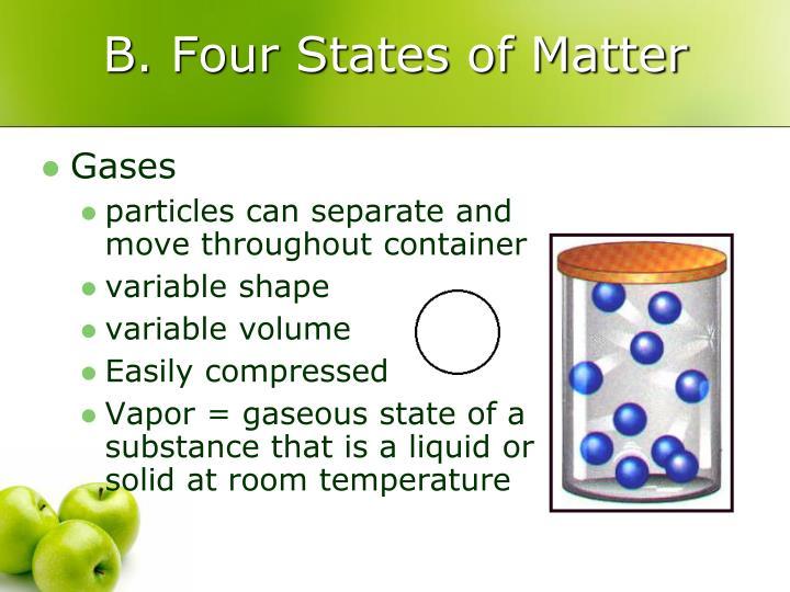 B. Four States of Matter