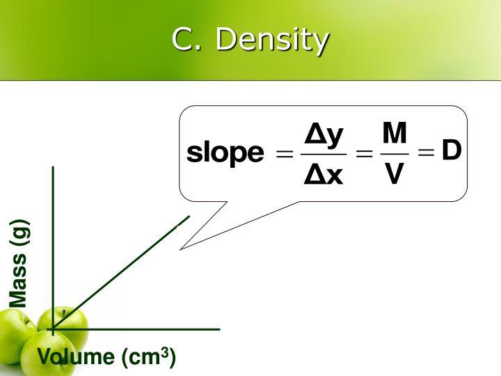 C. Density