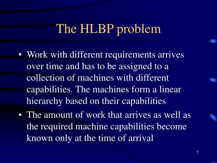 The HLBP problem